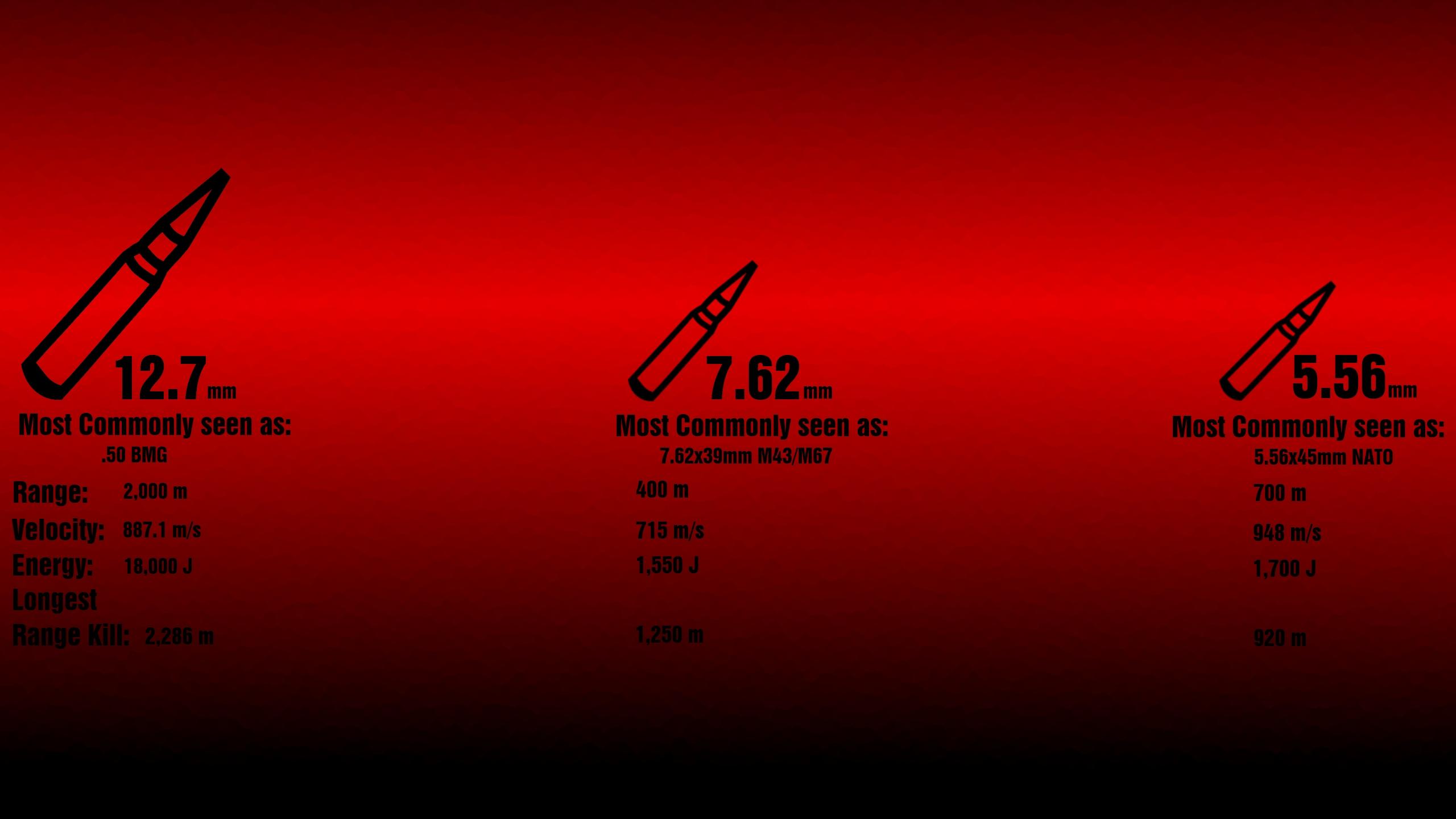 Armes - Balle  Cartridge Fond d'écran