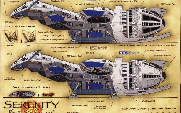 Movie Serenity (2005) HD Wallpaper | Background Image