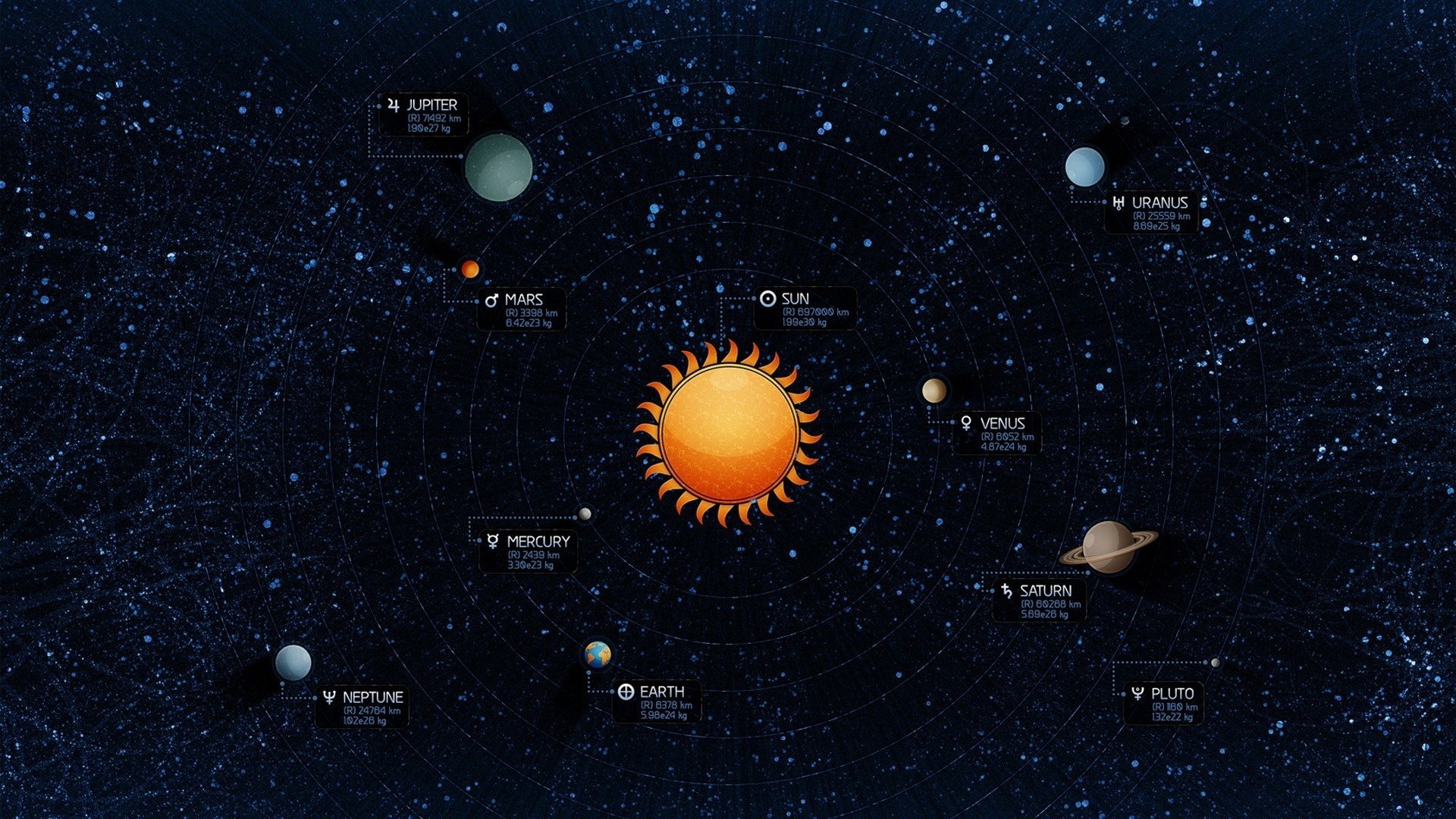 Sci Fi - Solar System  Artwork Stars Planet Space Diagrams Wallpaper