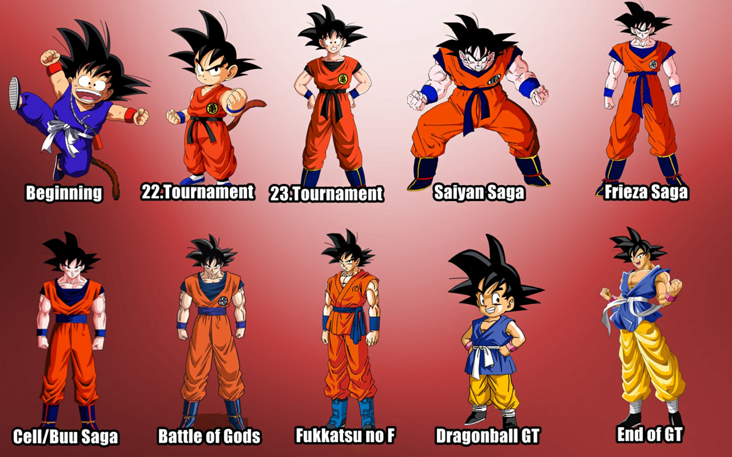 goku wallpaper and background image | 1440x900 | id:678103
